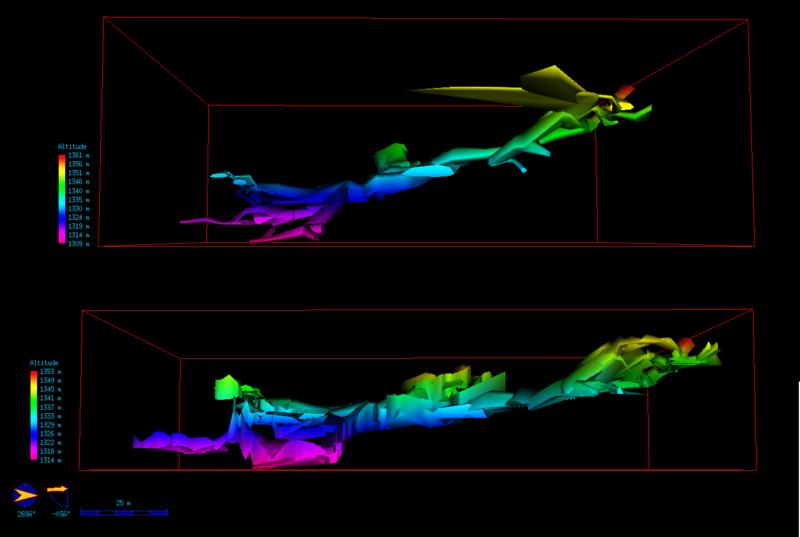 Perfil projetado desde E da Gruta das Casas, antes (Acima) após (Abaixo) a correção e a inserção de radiações pelo TOPGRU
