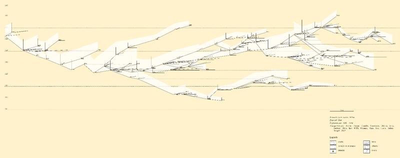 Exemplo de perfil estendido do THERION com leituras convertidas em radiações.