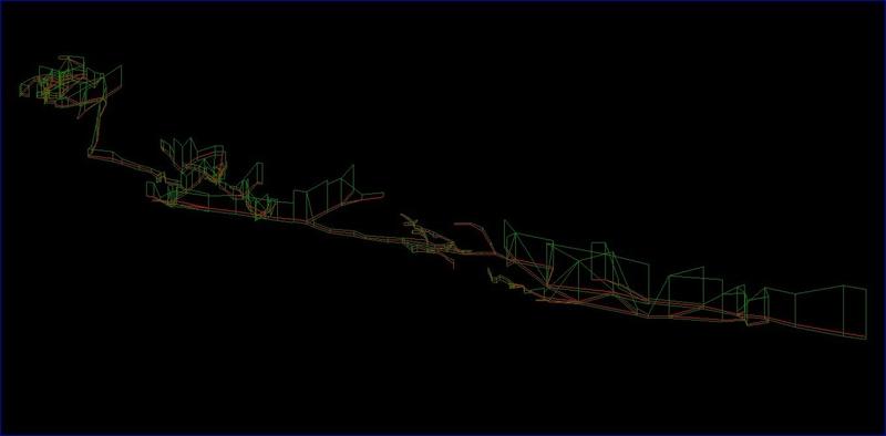 Exemplo de perfil projetado em COMPASS, com dados processados pelo TOPGRU